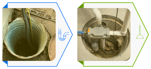 Blocked Drains Inspection And Maintenance Service